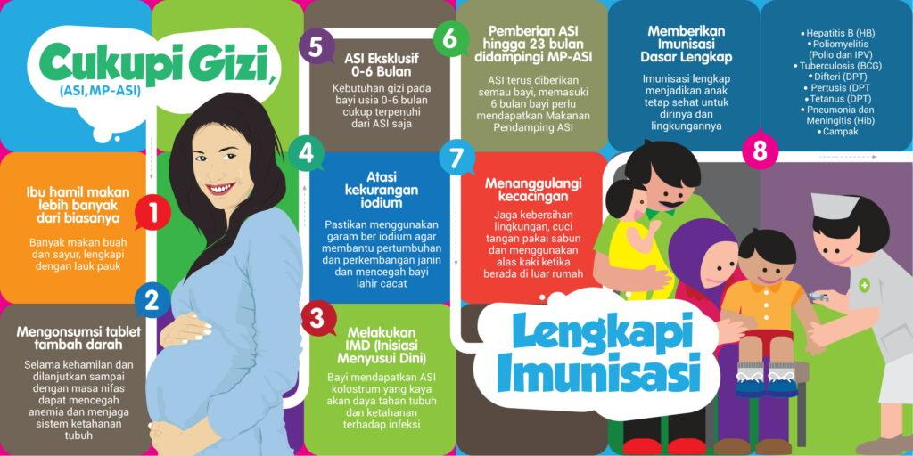 Infografis Cegah Stunting